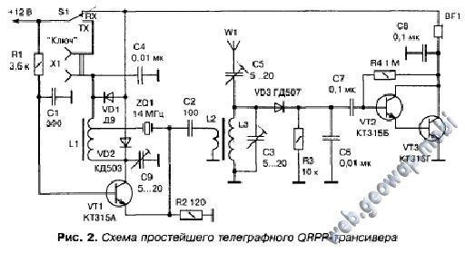 QRPP-трансивер (UB5UG)