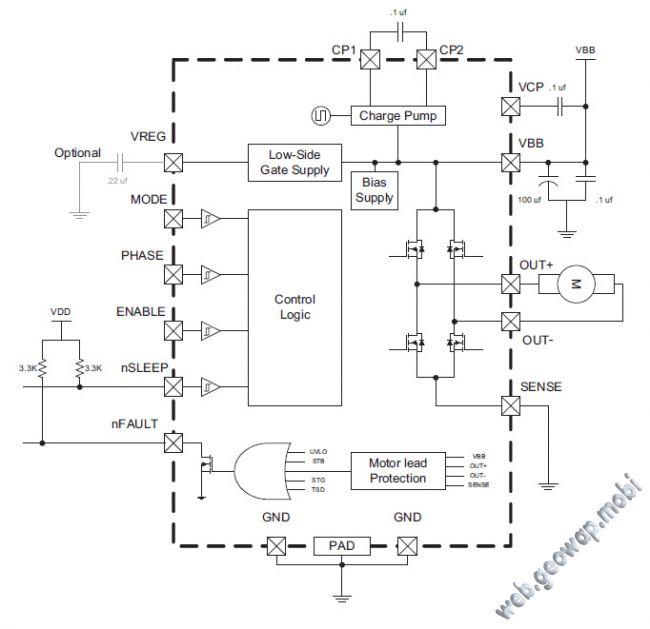Полномостовой DMOS-драйвер DRV8800RTYR