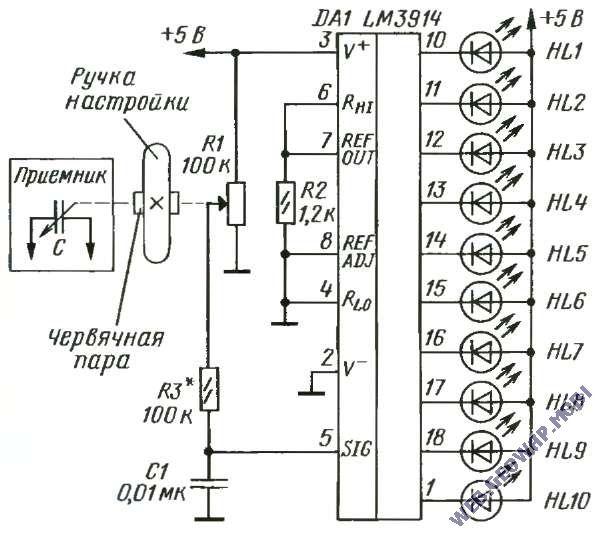 Шкала на светодиодах для радиоприемника