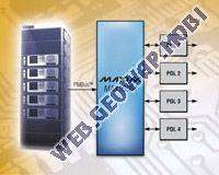 MAX16064 - счетверенные контроллеры напряжения
