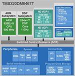 Новый видеопроцессор TMS320DM6467T