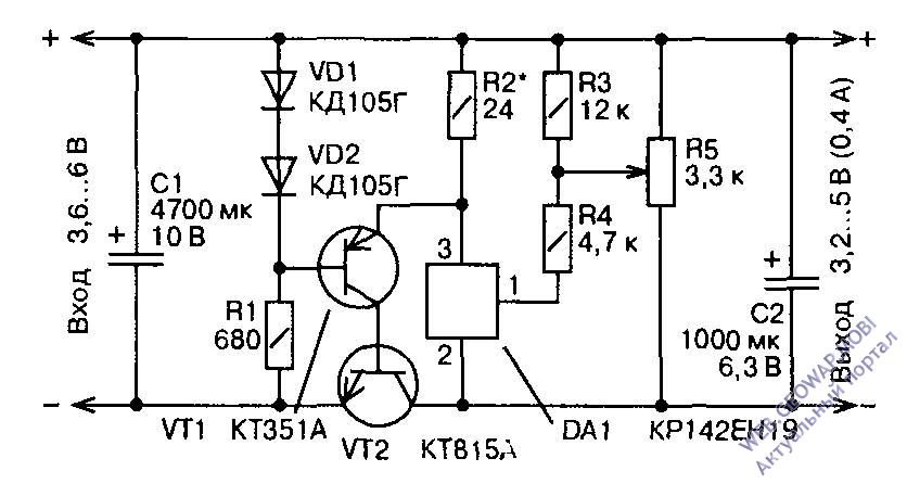 Элементы необходимые для сборки труб в тепловых сетях схема.