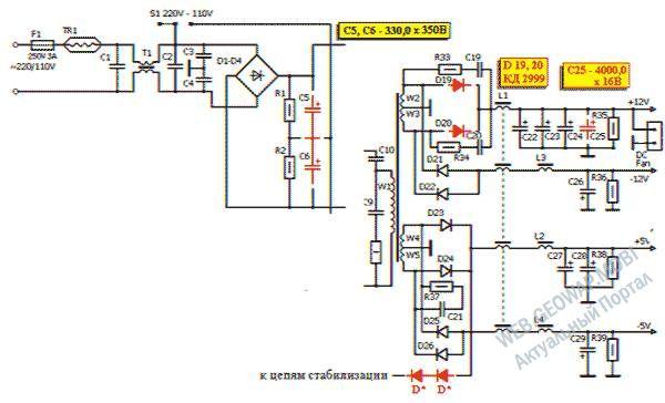 БП для трансивера из компьютерного БП AT/ATX